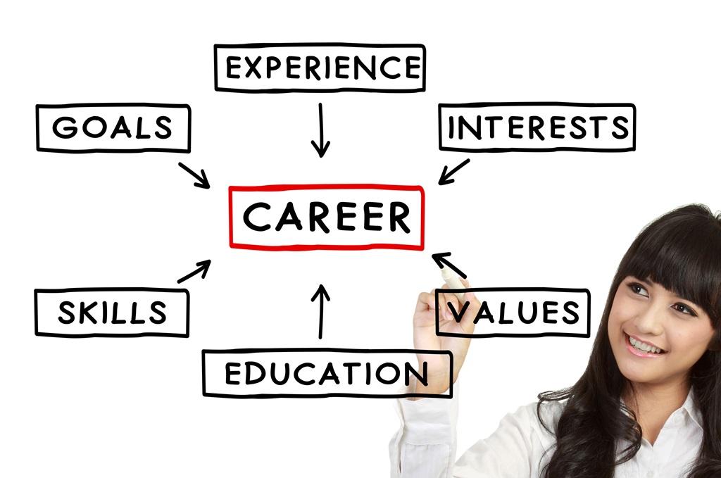 Internships to job