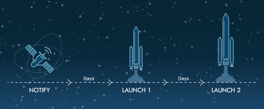 launches darpa