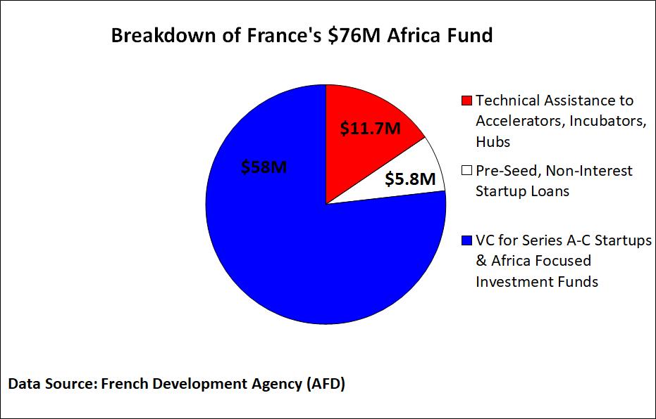 FRANCE.AF .FUND .CHART