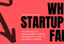 Why Startups Fail: A Strong Reason why Startups Fail