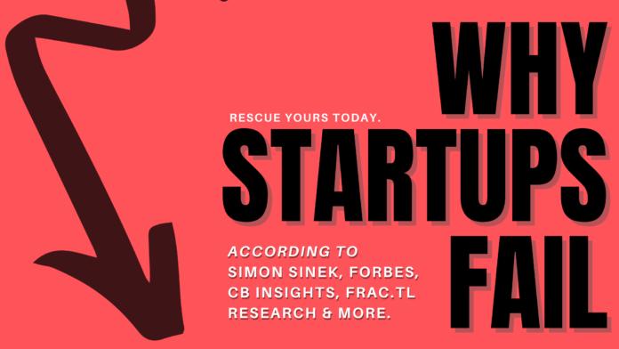 Why Startups Fail: A Strong Reason why Startups Fail